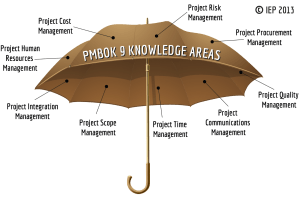 PMBoK - 9 knowledge areas