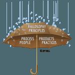 De Agile projectondersteuner