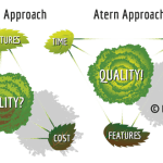 Agile - Agile/Atern approach versus Traditional approach