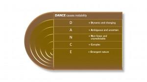 DANCE 003 - IEP moederthema