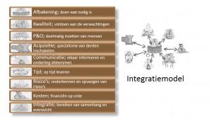 TIPI approach - 9 beheersaspecten en het integratiemodel -IEP moederthema