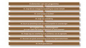 8 programma elementen  - Keuzemenu Programmamanagement - IEP moeder thema