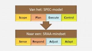 Van SPEC naar SRAA - IEP 4 seizoenen thema