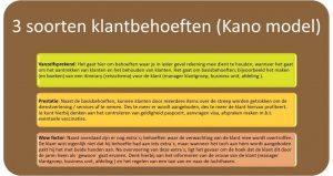3 soorten klantbehoeften (Kano model)